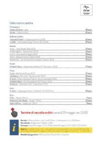 Ristoranti Delivery a Milano: MiView, la nostra recensione